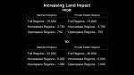 increases-chart